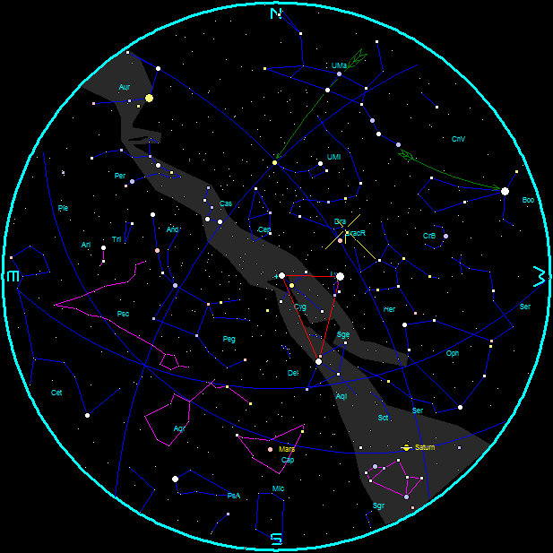 Ephemeris Star Charts